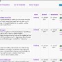 BuddyPress Docs Psource-Edition